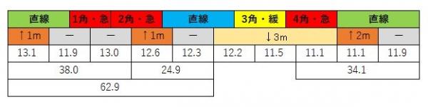 2021060801